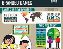 Branded Games Infographic