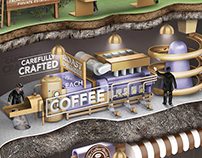 The Coffee Bean & Tea Leaf® | 3D
