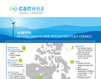 CanWea Fliers for DNV GL