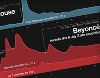 Last.fm Year In Music infographic