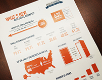 Infographic - What's New with Small Business?