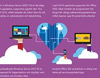 Microsoft - Infographics