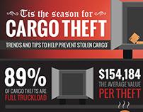 Infographics | Trinity Logistics