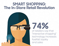 SMART SHOPPING: WHAT YOU NEED TO KNOW