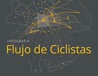 Infografía – Flujo de ciclistas que recorren Santiago