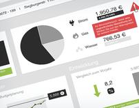 Greenpocket Business Portal