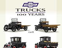 2018 CHVROLET TRUCK CENTENNIAL ILLUSTRATIONS for GM