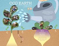 Campus Garden Poster