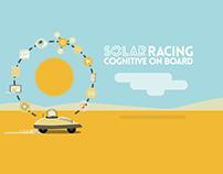 IBM - Solar