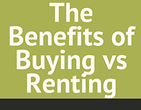 The Benefits of Buying vs Renting