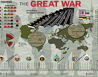 The Great WWII Infographic