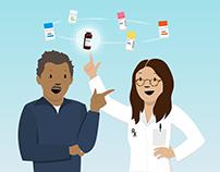 Transplant Medications Module Illustrations