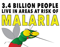 Classroom Example: Malaria PSA