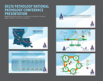 National Pathology Conference Presentation