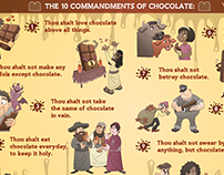 THE 10 COMMANDMENTS OF CHOCOLATE