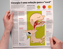 Gazeta do Povo Infographics