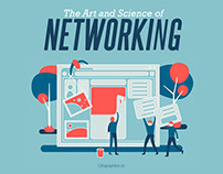 The Art and Science of Networking