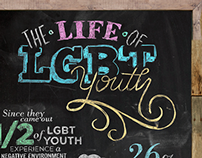 The Life of LGBT Youth: Infographic Design