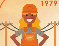History of SaskPower Instagram Campaign