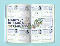 Mares de Fauna y Flora / Infographics