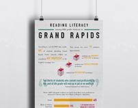 Reading Literacy Infograph