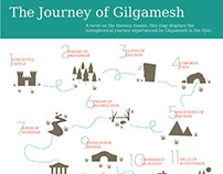 The Journey of Gilgamesh