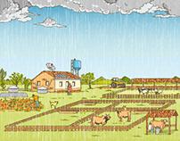 Fazendas SENAR