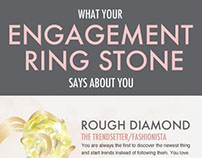 What Does Your Engagement Ring Stone Say About You?