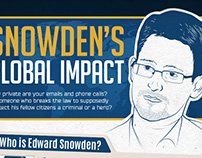 Snowden's Global Impact