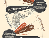 The war on terror creates terrorists – Infographic