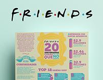 20 Aniversario de Friends - Infografía