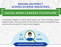 Social Work Professions - IG