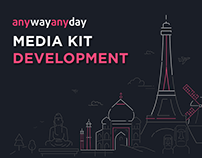 Media kit development