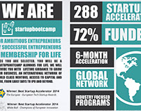 We Are Startupbootcamp - Brochure