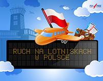 INFOGRAPHIC / Air Traffic at Polish Airports