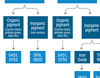 OMGROUP / INFOGRAPHICS
