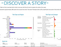 Discover a Story