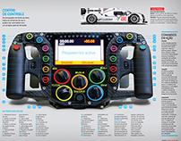 Porsche Le Mans Steering Wheel