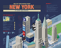 1803 New York Infographic Poster