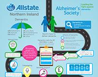 Allstate & Alzheimer's Society - Partnership Poster