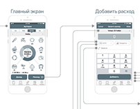 Wireframes for iOS App