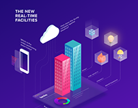 Facilio - The New Real-Time Facilities