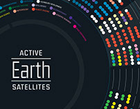Active Satellites — Poster