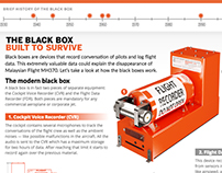 The Black Box: Built to Survive
