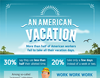 The Business of American Vacations
