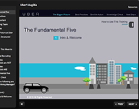 eLearning: Uber comps