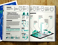 Graphs* - Tablets, the Future - Infographics