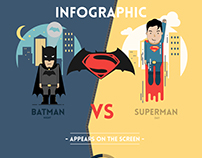 Infographic for Batman vs Superman movie