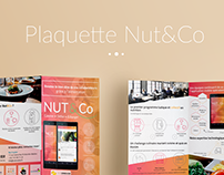Plaquette Nut&Co pour Nut Cracker