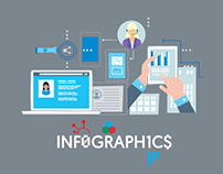 Infographic & illustrations